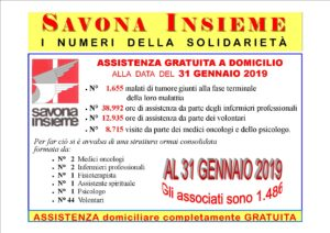 http://www.savonainsieme.it/wp-content/uploads/2019/02/Numeri-Solidarietà-GENNAIO-2019-300x212.jpg